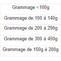 PAPIERS CLASSES SELON GRAMMAGE